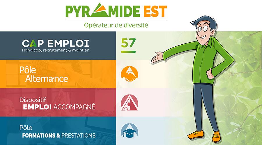 Bienvenue chez Pyramide Est